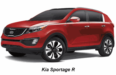 Manual Kia Sportage R: 2011, 2012, 2013, 2014, 2015