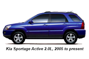 Kia Sportage Manuals: Owner Manual and Workshop Manual on kia to boss wiring, mazda 626 wiring diagrams, jeep liberty wiring diagrams, mercedes c230 wiring diagrams, plymouth prowler wiring diagrams, chevrolet colorado wiring diagrams, maserati biturbo wiring diagrams, kia optima wiring diagram, kia radio wiring harness, kia optima fuse diagram, kia automotive wiring diagrams, hyundai azera wiring diagrams, vw touareg wiring diagrams, bmw 5 series wiring diagrams, lotus elan wiring diagrams, hyundai genesis sedan wiring diagrams, kia sedona wiring-diagram, mitsubishi pajero wiring diagrams, bmw 528i wiring diagrams,