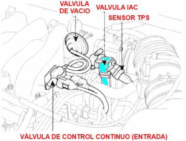 Sensor maf ubicacion