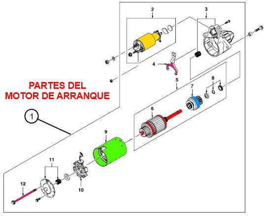 d93ad2186ab Partes del motor de arranque