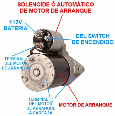 447daa87bc9 Si comienza a dar arranque (revisa que no esté con una marcha puesta)  entonces el problema lo tienes en el contactor interno del solenoide.