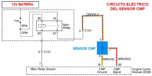 Craft Shaft Sensor