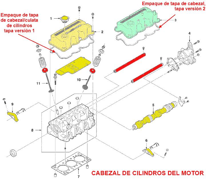 Cambio del empaque de la tapa del cabezal de cilindros for Como cambiar los empaques de la regadera