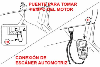 Medicion Y Ajuste Calibracion Del Tiempo De Ignicion Motor