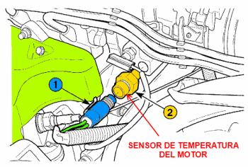 Como Funciona El Sensor De Temperatura Del Motor Por