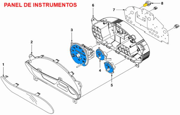panel de instrumentos del autom u00f3vil