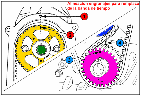 Anyone Familiar With Mitsubishi 3 0l Timing Belt Installation Trouble furthermore RepairGuideContent also Watch further P 0996b43f803794e6 further Ford 2000 Tractor Wiring Diagram. on 2000 mitsubishi montero sport belt diagram
