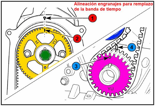 Sincronizaci 243 N Del Motor E Instalaci 243 N De La Banda De Tiempo
