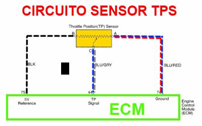 Sensor maf diagrama