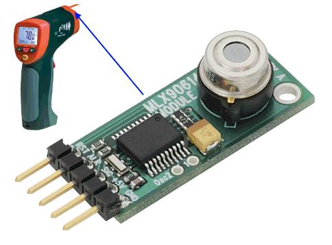 Sensor de temperatura - Que es un emisor termico ...