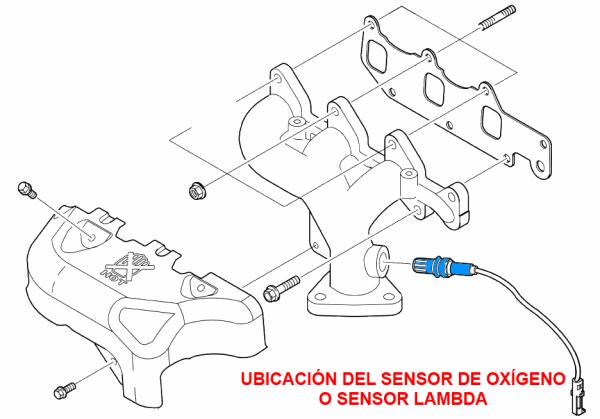 ubicaci u00f3n del sensor de ox u00edgeno  u00f3 sensor lambda