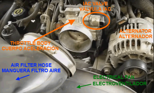 Wiring Harness Diagram Likewise Chevy Cavalier Radio Wiring Diagram
